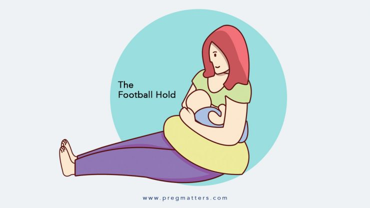 The Football Hold